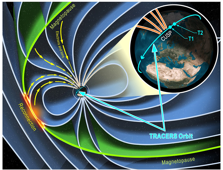 solar wind interactions with Earth's magnetic field