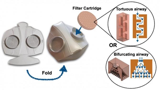Two designs for 3D-printed medical masks