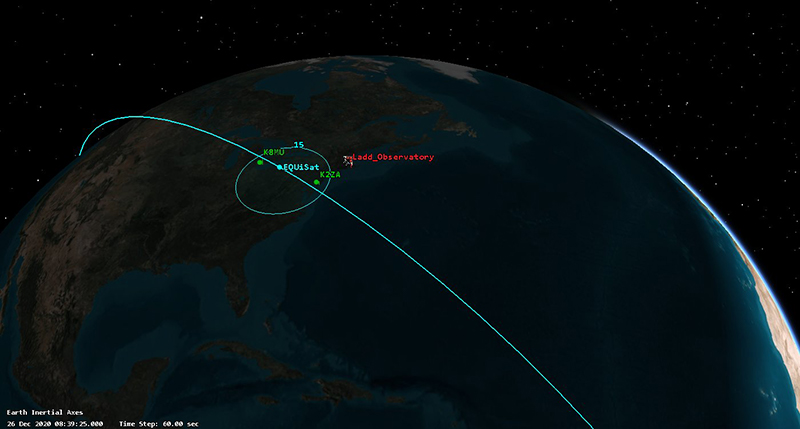 Image of the satellite's flight pat over North America