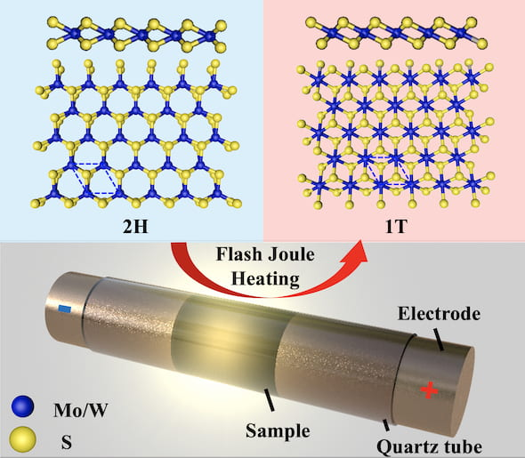 Rice University scientists extended their technique to produce graphene in a flash to tailor the properties of 2D dichalcogenides molybdenum disulfide and tungsten disulfide, quickly turning them into metastable metallics for electronic and optical applications. (Credit: Tour Group/Rice University)